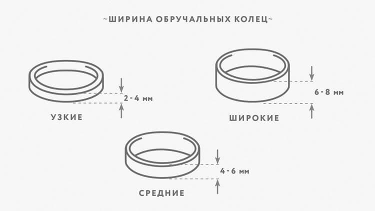 как правильно узнать размер кольца